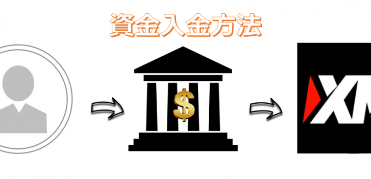 【XM入金方法】本人書類提出後に行うXMの入金方法についてまとめてみた