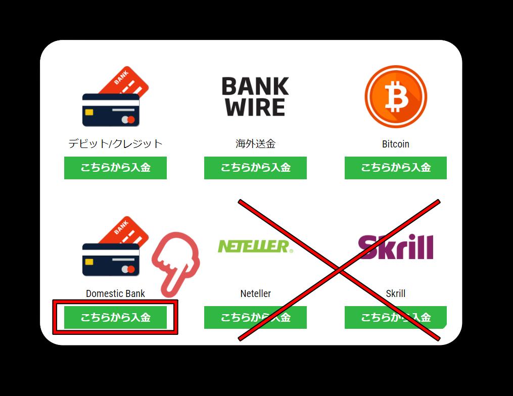 IronFX入金 様々な入金方法
