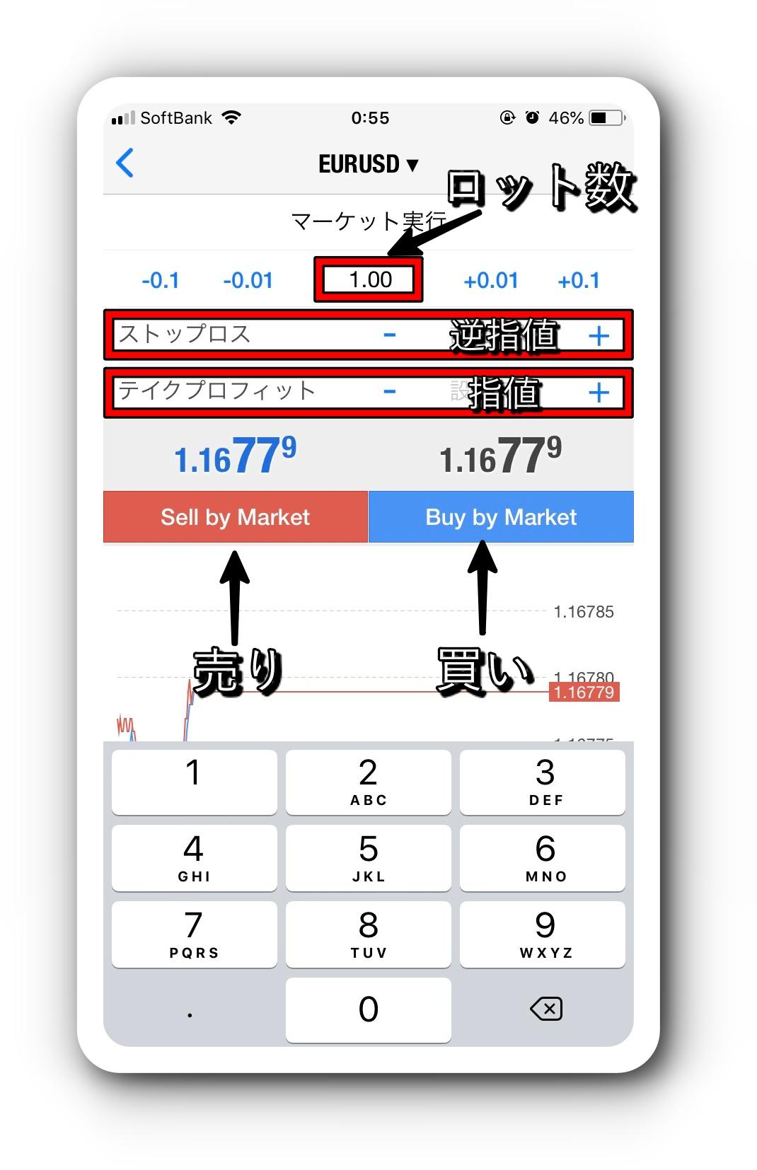 ケータイ MT4 トレード画面 売り 買い 成行注文 逆指値 指値