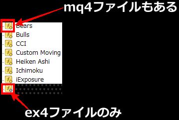 ex4ファイルとmq4ファイルの違い