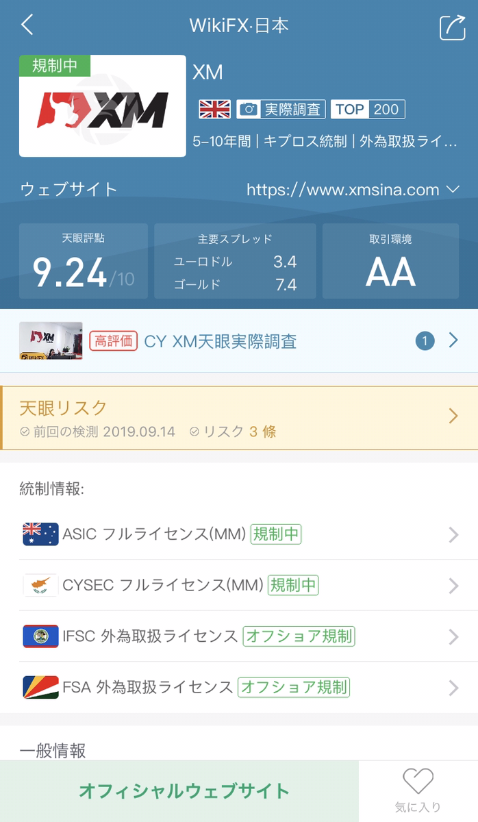 XM FXWIKI 評価が高い