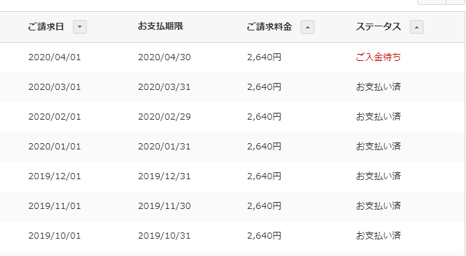 お名前ドットコムのFX専用VPS改悪②